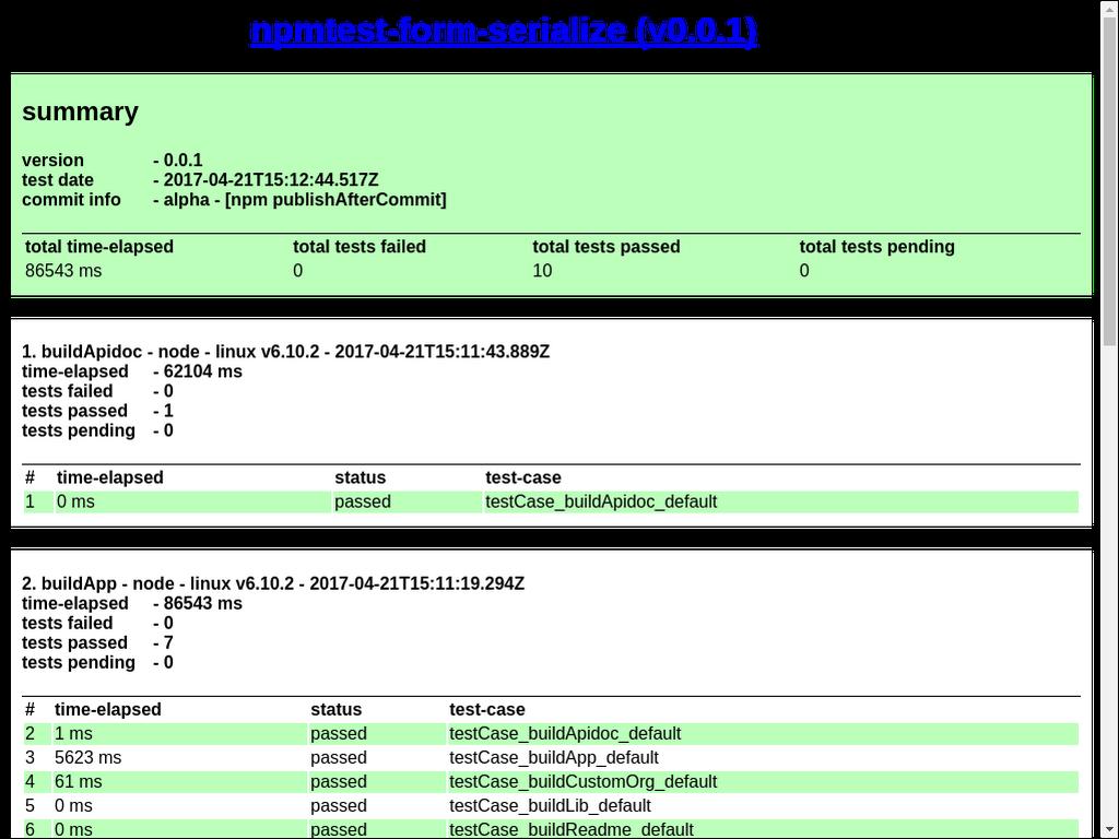 npmtest-form-serialize